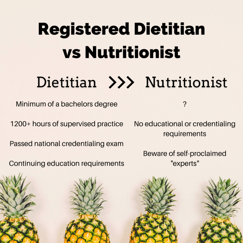 What is the difference between a registered dietitian and a nutritionist - Infographic