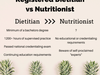 Registered Dietitian vs Nutritionist Infographic